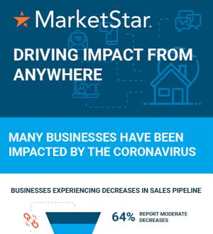 Coronavirus Impact Infographic Preview