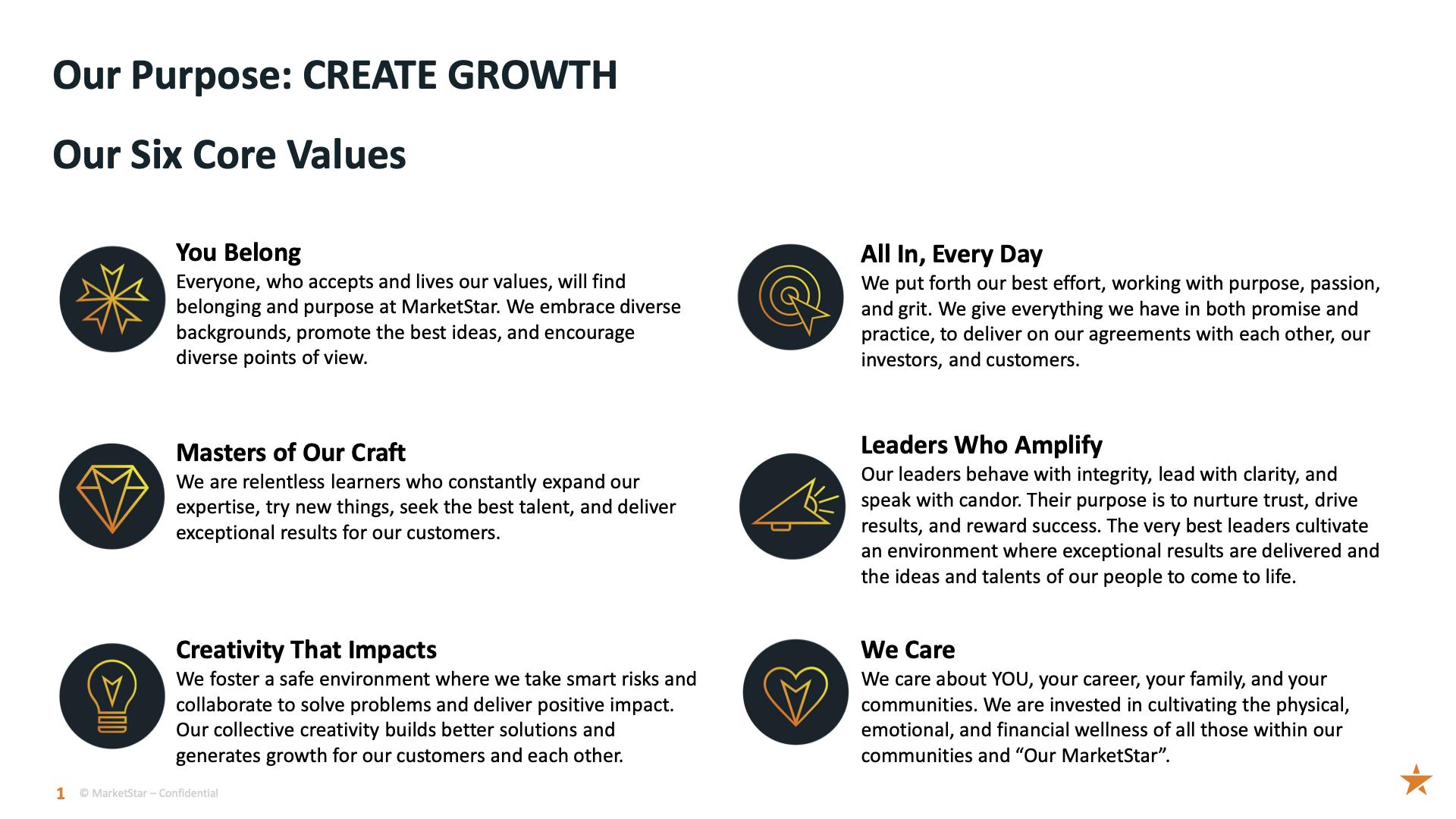 MarketStar-Purpose-Values