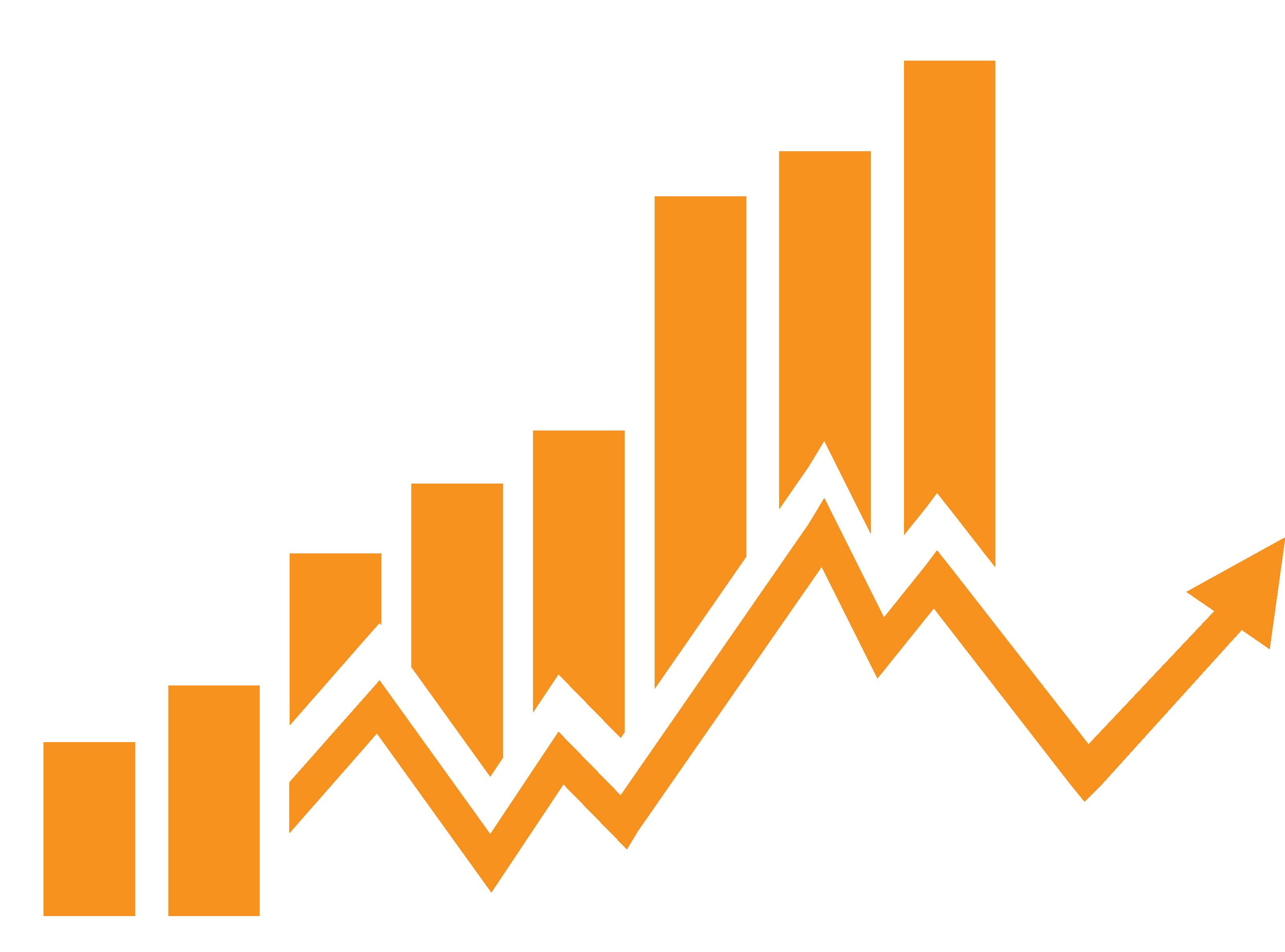 MarketStar's Competitive Advantages
